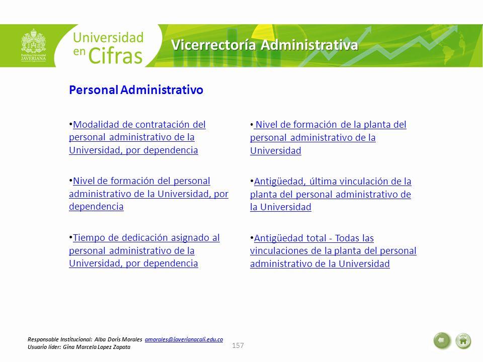 Vicerrectoría Administrativa Personal Administrativo Modalidad de contratación del personal administrativo de la Universidad, por dependencia Modalida