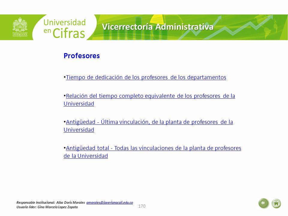 Vicerrectoría Administrativa Profesores Tiempo de dedicación de los profesores de los departamentos Relación del tiempo completo equivalente de los pr