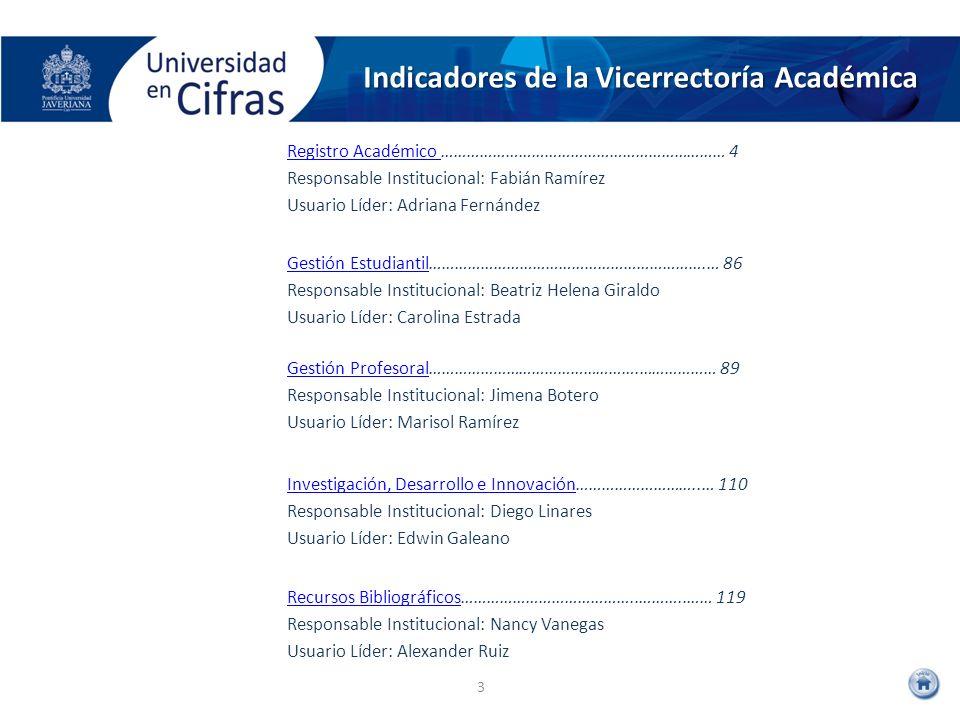 Inscripción a las actividades y programas desarrollados por el Centro de Expresión Cultural, por facultad, programa o dependencia 144 Responsable Institucional: Padre Luis Fernando Granados, S.J.
