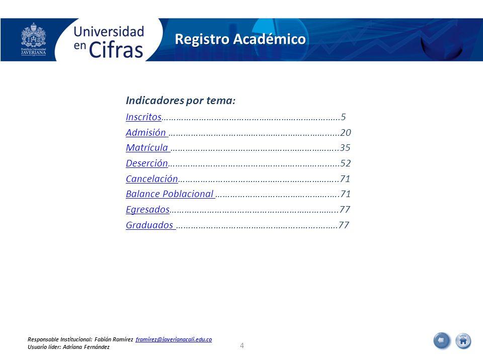 Colegio de procedencia de los admitidos a los programas de pregrado Ver gráfico 25 Responsable Institucional: Fabián Ramírez framirez@javerianacali.edu.coframirez@javerianacali.edu.co Usuario líder: Adriana Fernández