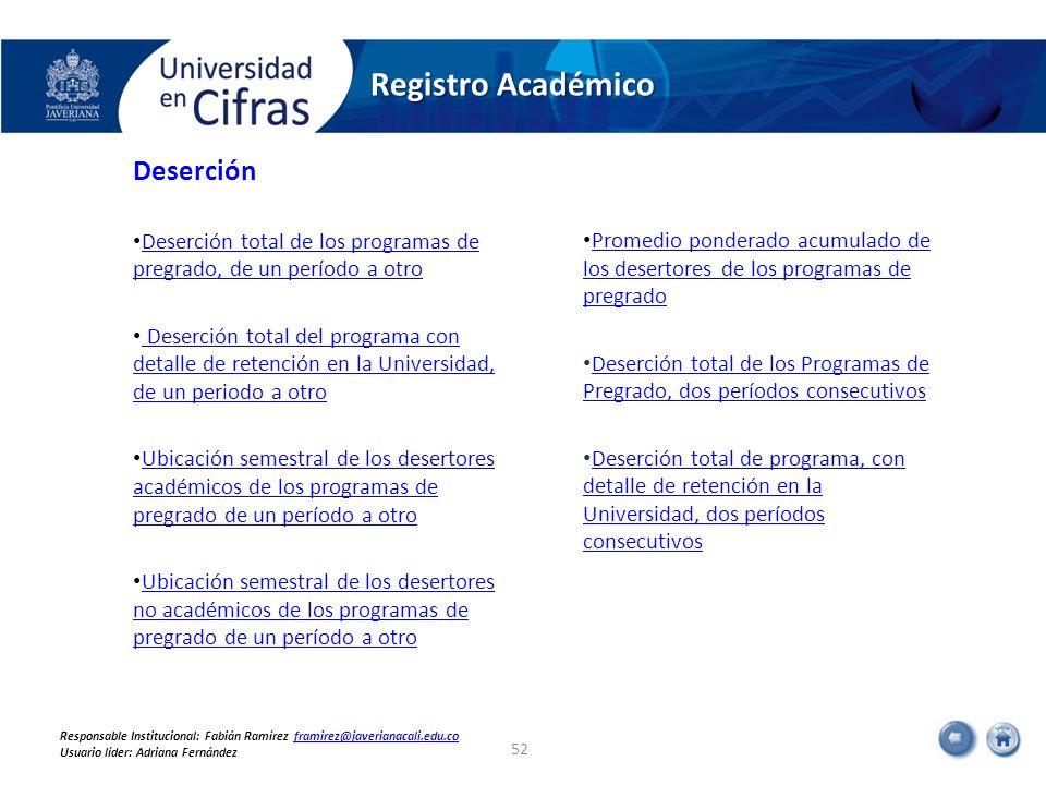 Registro Académico Deserción Deserción total de los programas de pregrado, de un período a otro Deserción total de los programas de pregrado, de un pe