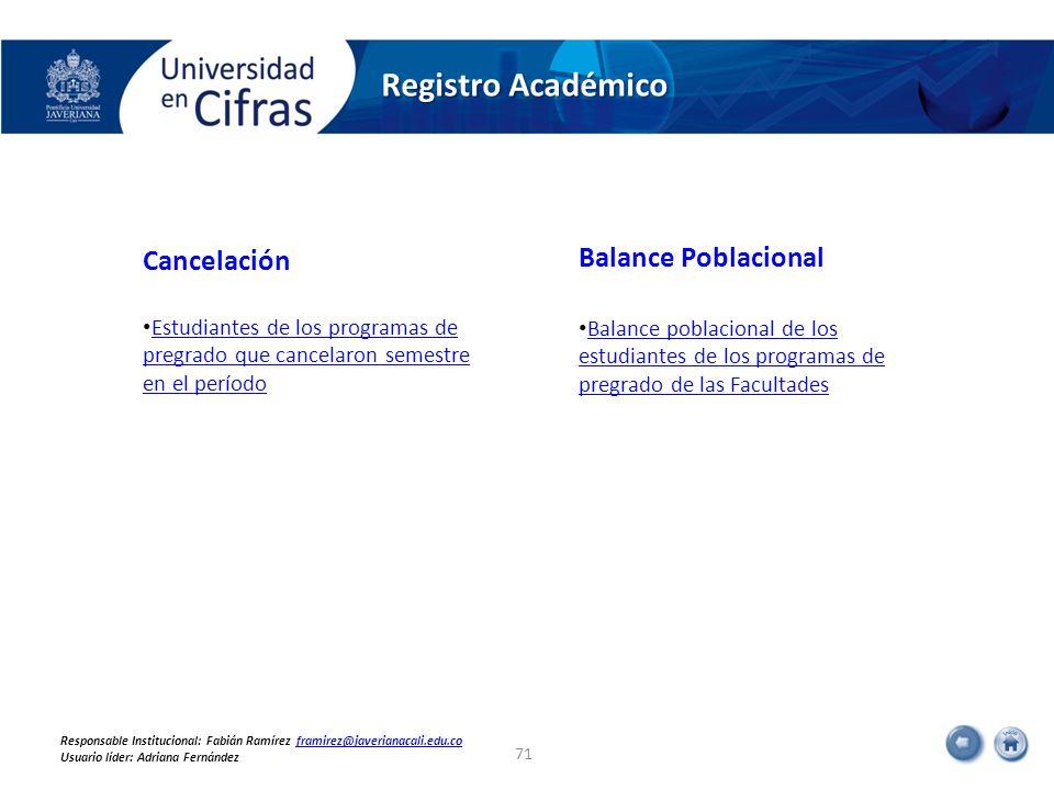 Registro Académico Cancelación Estudiantes de los programas de pregrado que cancelaron semestre en el período Estudiantes de los programas de pregrado