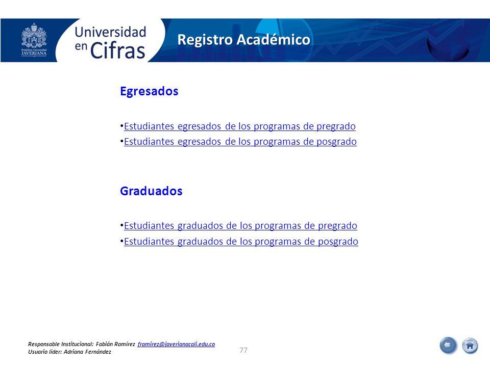 Registro Académico Egresados Estudiantes egresados de los programas de pregrado Estudiantes egresados de los programas de posgrado Graduados Estudiant