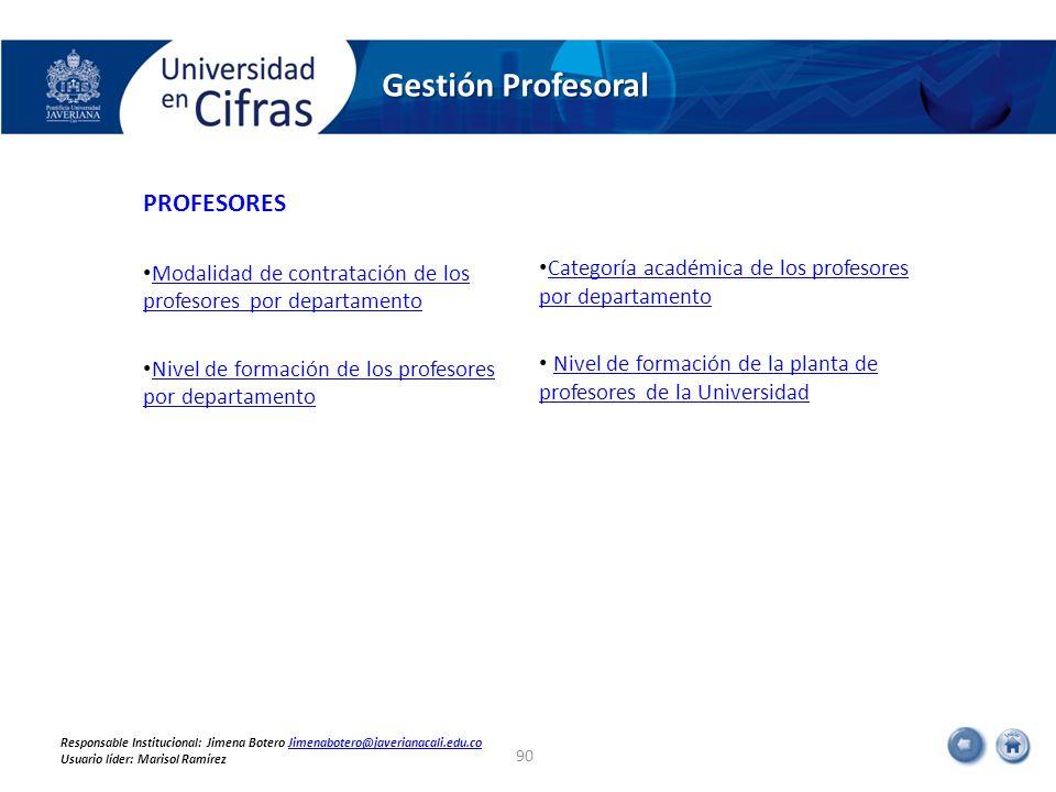 PROFESORES Modalidad de contratación de los profesores por departamento Modalidad de contratación de los profesores por departamento Nivel de formació