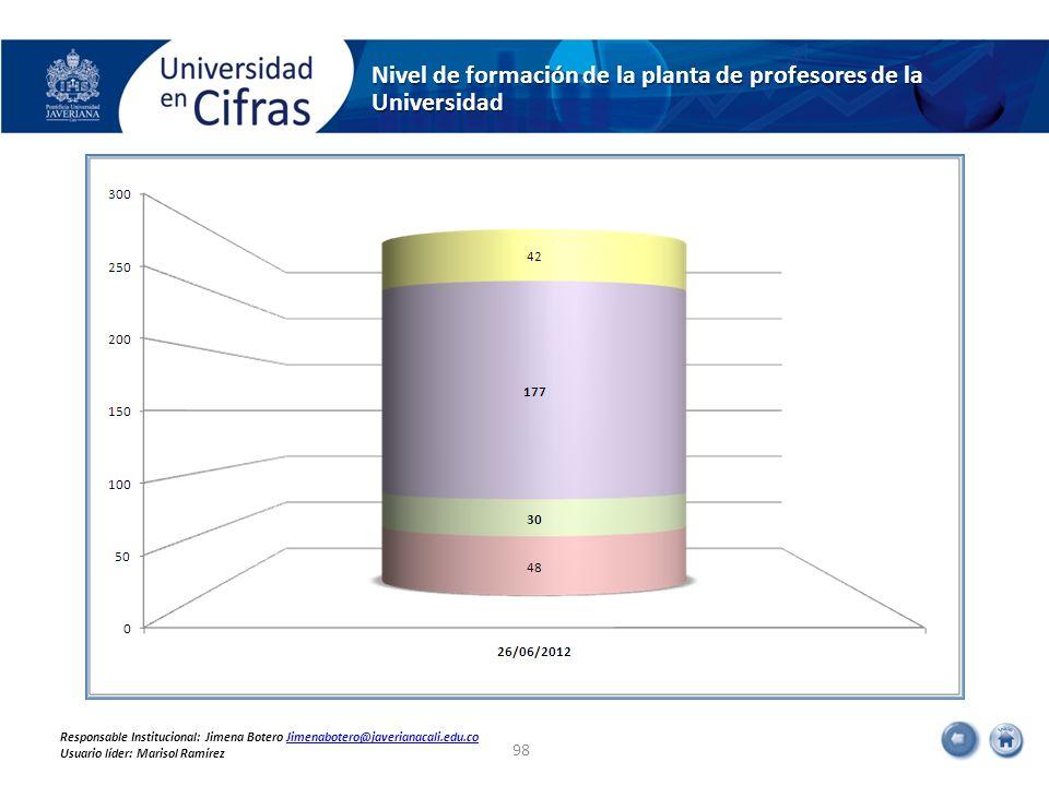 Nivel de formación de la planta de profesores de la Universidad 98 Responsable Institucional: Jimena Botero Jimenabotero@javerianacali.edu.coJimenabot