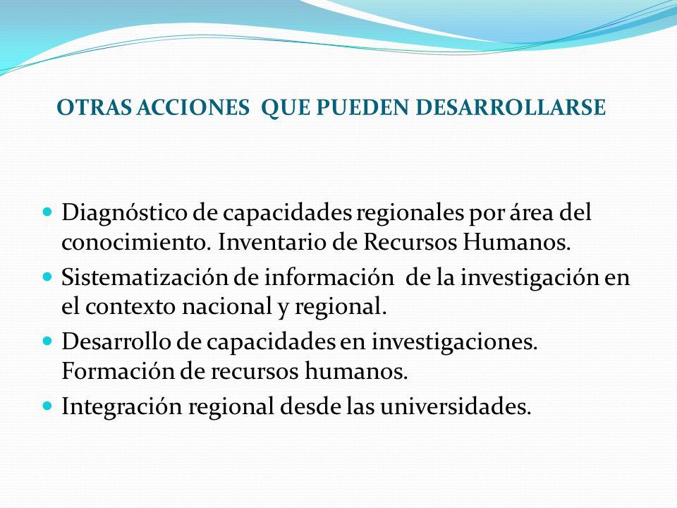 OTRAS ACCIONES QUE PUEDEN DESARROLLARSE Diagnóstico de capacidades regionales por área del conocimiento.