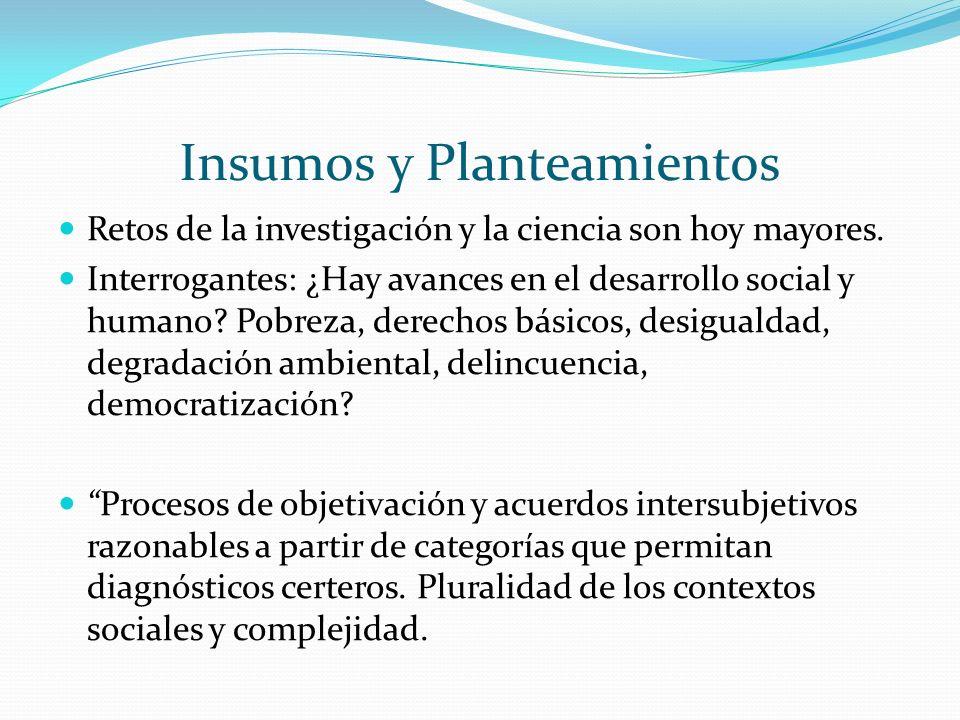 Características de la institucionalización de la investigación en CA Poco financiamiento.