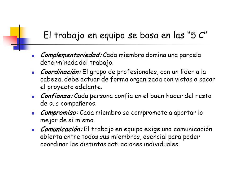 El trabajo en equipo se basa en las 5 C Complementariedad: Cada miembro domina una parcela determinada del trabajo. Coordinación: El grupo de profesio