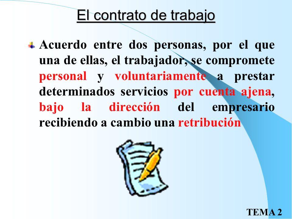 El contrato de trabajo Acuerdo entre dos personas, por el que una de ellas, el trabajador, se compromete personal y voluntariamente a prestar determinados servicios por cuenta ajena, bajo la dirección del empresario recibiendo a cambio una retribución