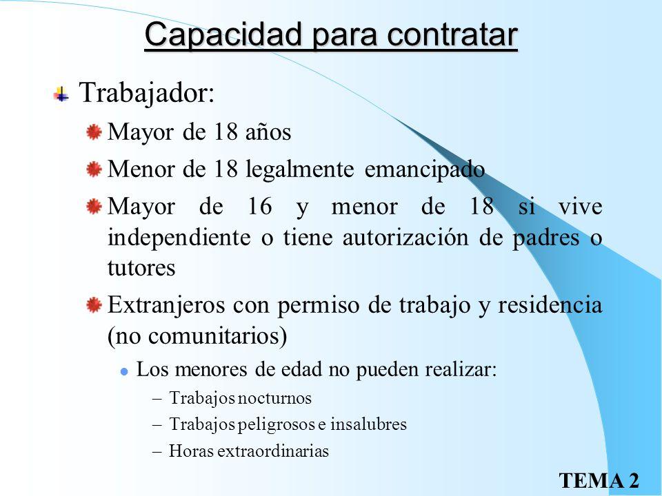 TEMA 2ETTs Las ETTs actúan en el mercado de trabajo proporcionando trabajadores a través de un contrato de puesta a disposición a empresas con necesidades temporales de trabajadores ETT TRABAJADOR EMPRESA Contrato de puesta a disposición Pago de servicios Poder de dirección Prestación de servicios P.