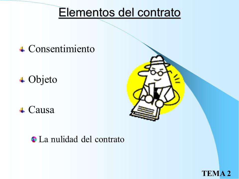 TEMA 2 Elementos del contrato Consentimiento Objeto Causa La nulidad del contrato