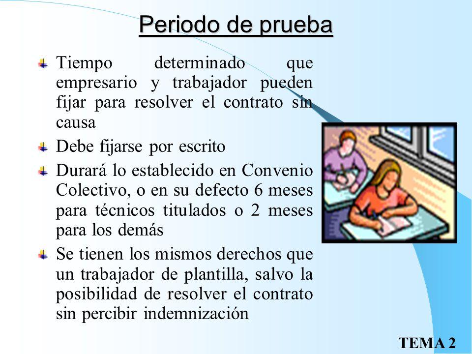 TEMA 2 Forma y contenido El contrato puede ser verbal o por escrito, lo cual es obligatorio en general para aquellos que no sean el indefinido ordinar