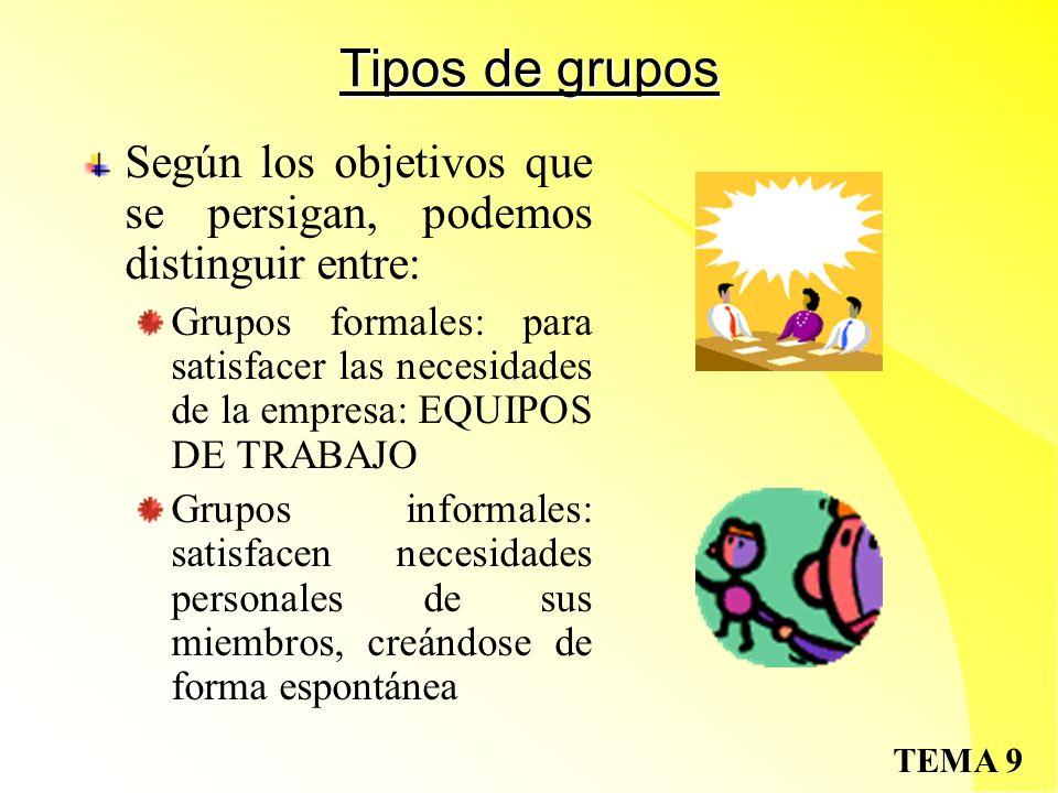 TEMA 9Roles NEGATIVOS DOMINADORRESISTENTE MANIPULADORSUMISOACUSADOR RETRAÍDOSENTIMENTALGRACIOSO