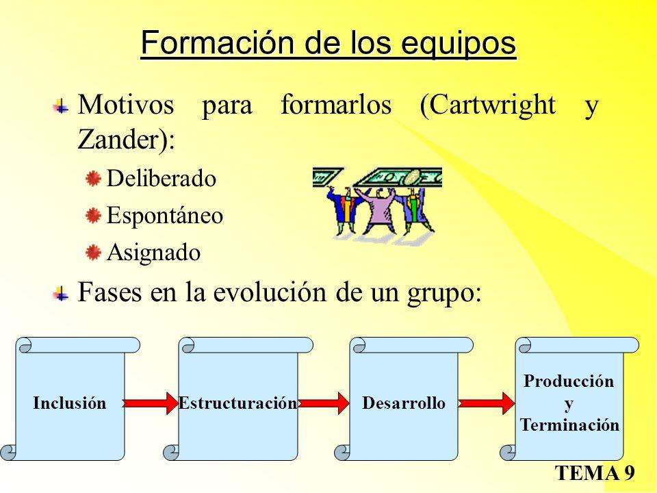 TEMA 9 Formación de los equipos Motivos para formarlos (Cartwright y Zander): Deliberado Espontáneo Asignado Fases en la evolución de un grupo: InclusiónEstructuraciónDesarrollo Producción y Terminación