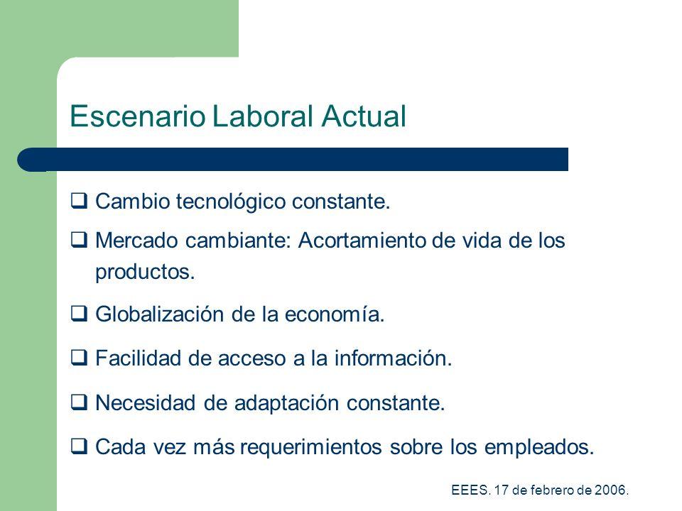 EEES.17 de febrero de 2006. Escenario Laboral Actual Cambio tecnológico constante.