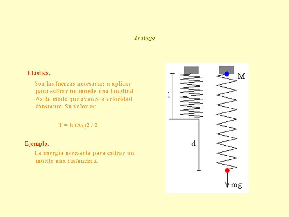 Trabajo Elástica. Son las fuerzas necesarias a aplicar para estirar un muelle una longitud x de modo que avance a velocidad constante. Su valor es: T