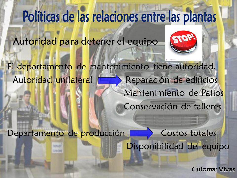 Autoridad para detener el equipo Guiomar Vivas El departamento de mantenimiento tiene autoridad. Autoridad unilateral Reparación de edificios Mantenim