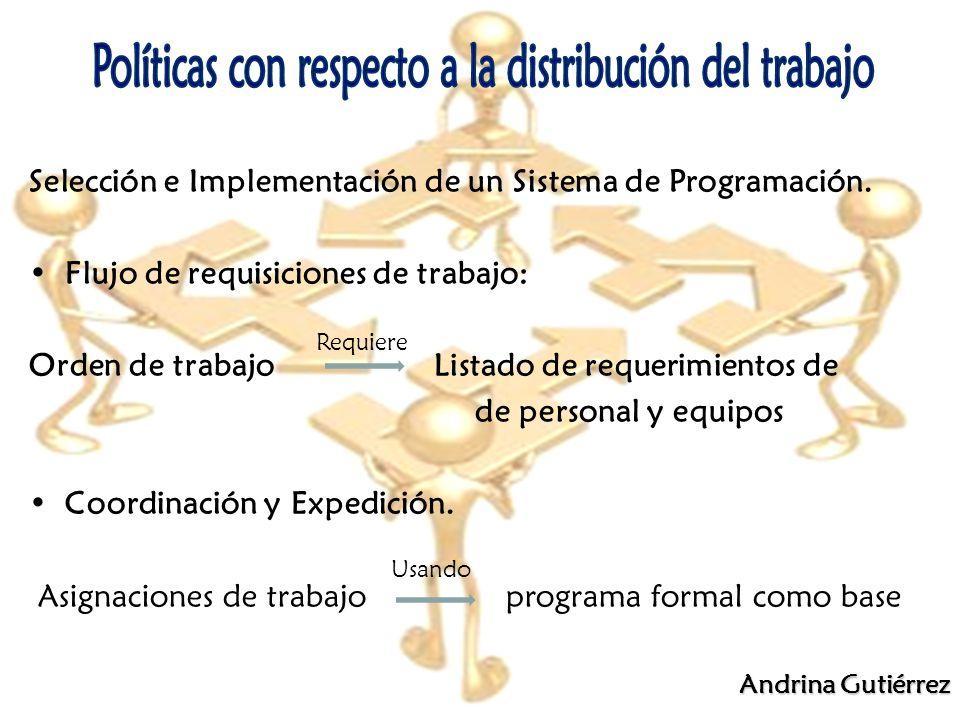 Selección e Implementación de un Sistema de Programación. Flujo de requisiciones de trabajo: Orden de trabajo Listado de requerimientos de de personal