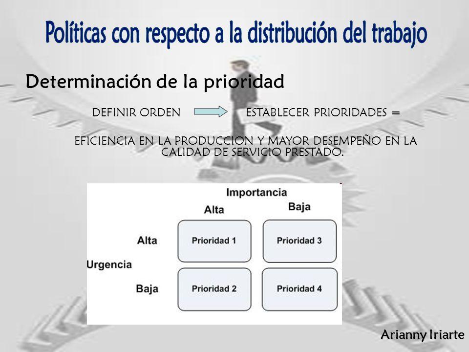 Determinación de la prioridad DEFINIR ORDEN ESTABLECER PRIORIDADES = EFICIENCIA EN LA PRODUCCION Y MAYOR DESEMPEÑO EN LA CALIDAD DE SERVICIO PRESTADO.