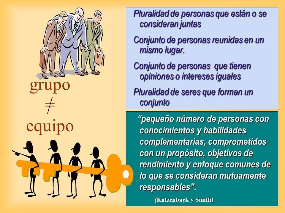 grupo = equipo Pluralidad de personas que están o se consideran juntas Pluralidad de personas que están o se consideran juntas Conjunto de personas reunidas en un mismo lugar.