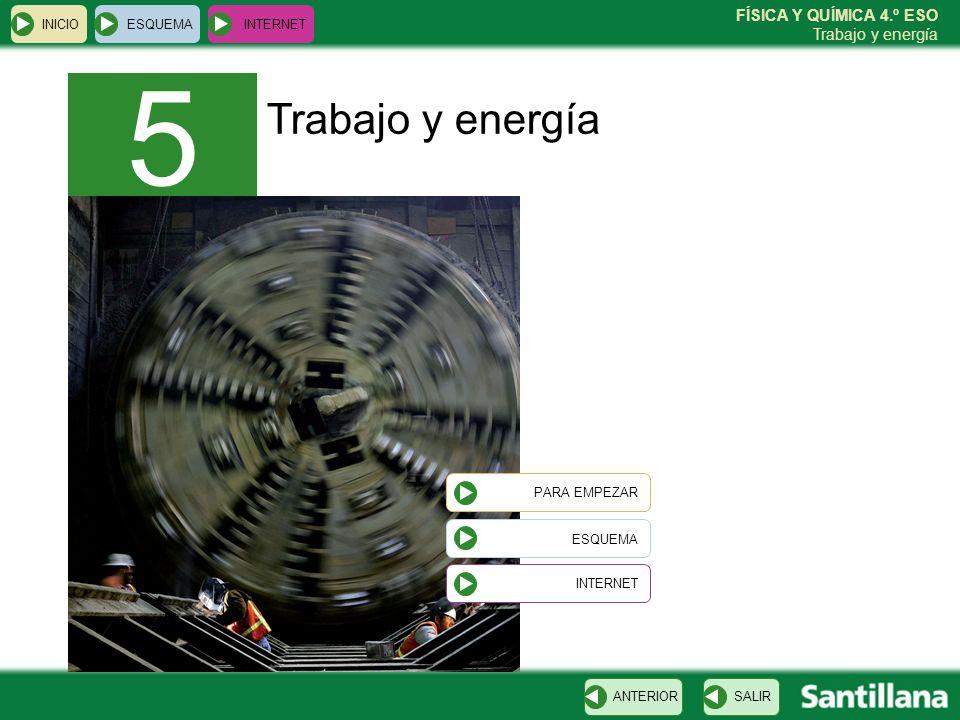 FÍSICA Y QUÍMICA 4.º ESO Trabajo y energía Trabajo y energía INICIO ESQUEMA INTERNET SALIRANTERIOR 5 PARA EMPEZAR ESQUEMA INTERNET