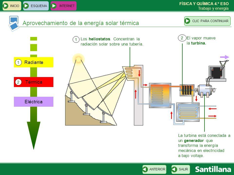 FÍSICA Y QUÍMICA 4.º ESO Trabajo y energía ESQUEMA INTERNET SALIRANTERIORCLIC PARA CONTINUAR INICIO Aprovechamiento de la energía solar térmica Eléctr