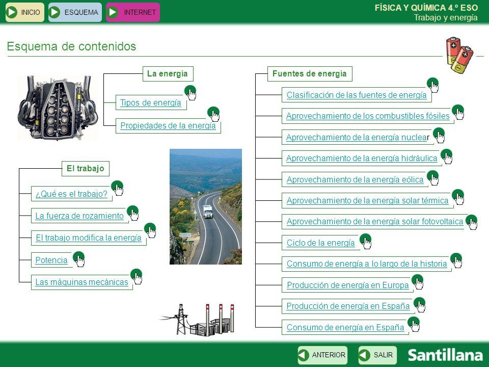 FÍSICA Y QUÍMICA 4.º ESO Trabajo y energía Esquema de contenidos SALIRANTERIOR ESQUEMA INTERNET INICIO La energía Tipos de energía Propiedades de la e