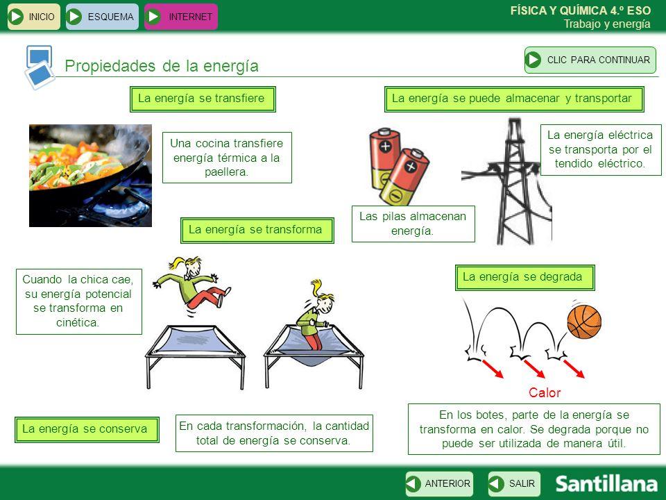 FÍSICA Y QUÍMICA 4.º ESO Trabajo y energía Propiedades de la energía ESQUEMA INTERNET SALIRANTERIORCLIC PARA CONTINUAR INICIO La energía se transfiere