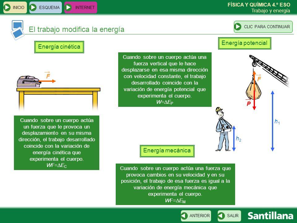 FÍSICA Y QUÍMICA 4.º ESO Trabajo y energía El trabajo modifica la energía ESQUEMA INTERNET SALIRANTERIORCLIC PARA CONTINUAR INICIO Cuando sobre un cue