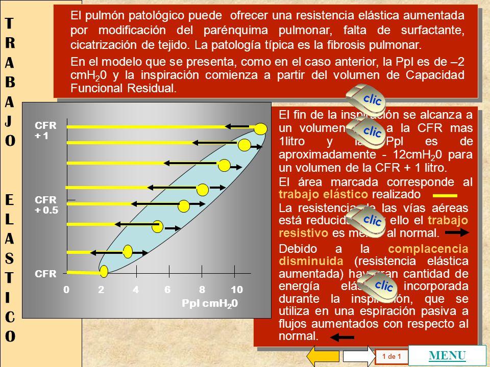 Ppl cmH 2 0 0 - 2 - 4 -6 - 8 - 10 CFR + 1 CFR + 0.5 CFR 2 de 2 Se ha descrito la existencia de una energía acumulada en el pulmón durante la inspiraci