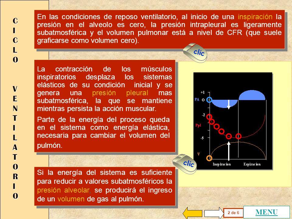 El ciclo ventilatorio es una forma común de describir las variaciones de presión, volumen y numerosas variables que se grafican en ordenadas. C I C L