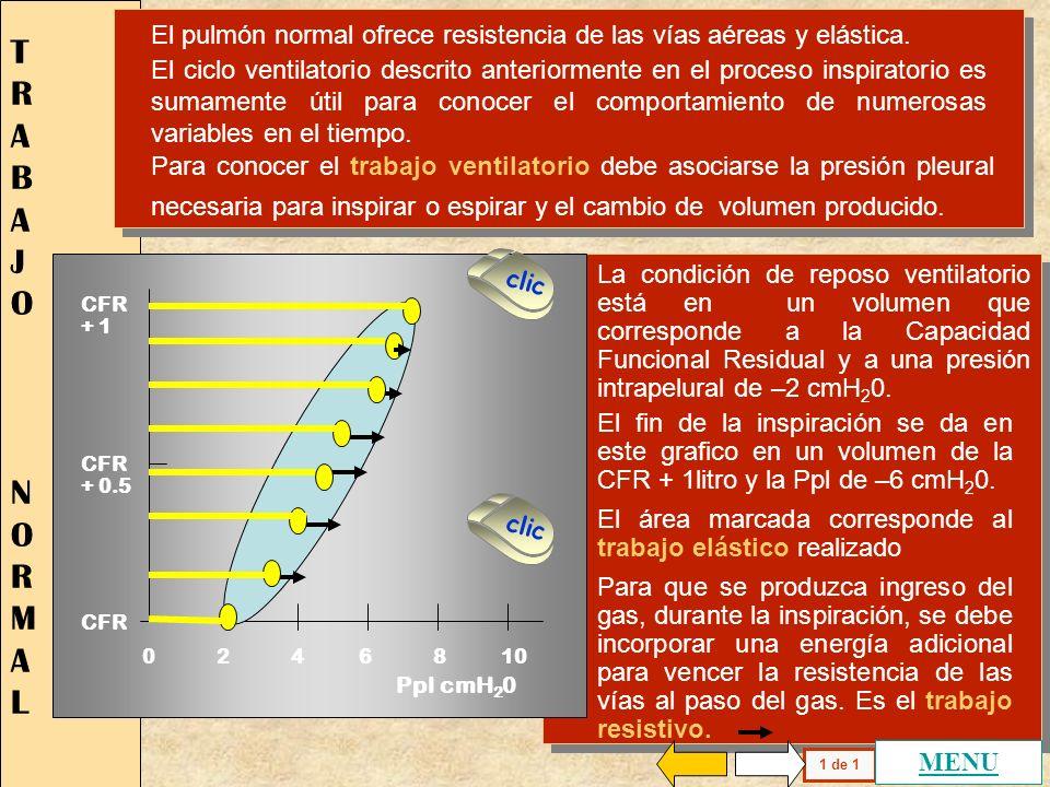 SIN FRICCIÓN F L F L F L CON FRICCIÓN F L F L F L Cuando se realiza el estiramiento de un elástico que no sufre fricción se produce un alargamiento (