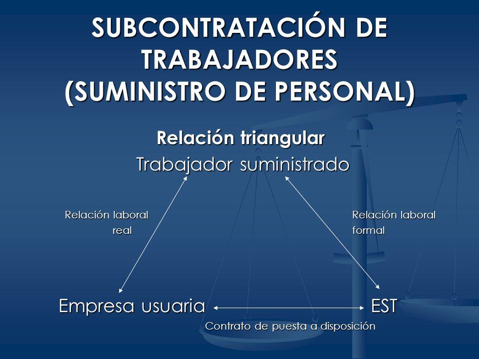 Relación triangular Relación triangular Trabajador suministrado Trabajador suministrado Relación laboralRelación laboral realformal Empresa usuaria ES