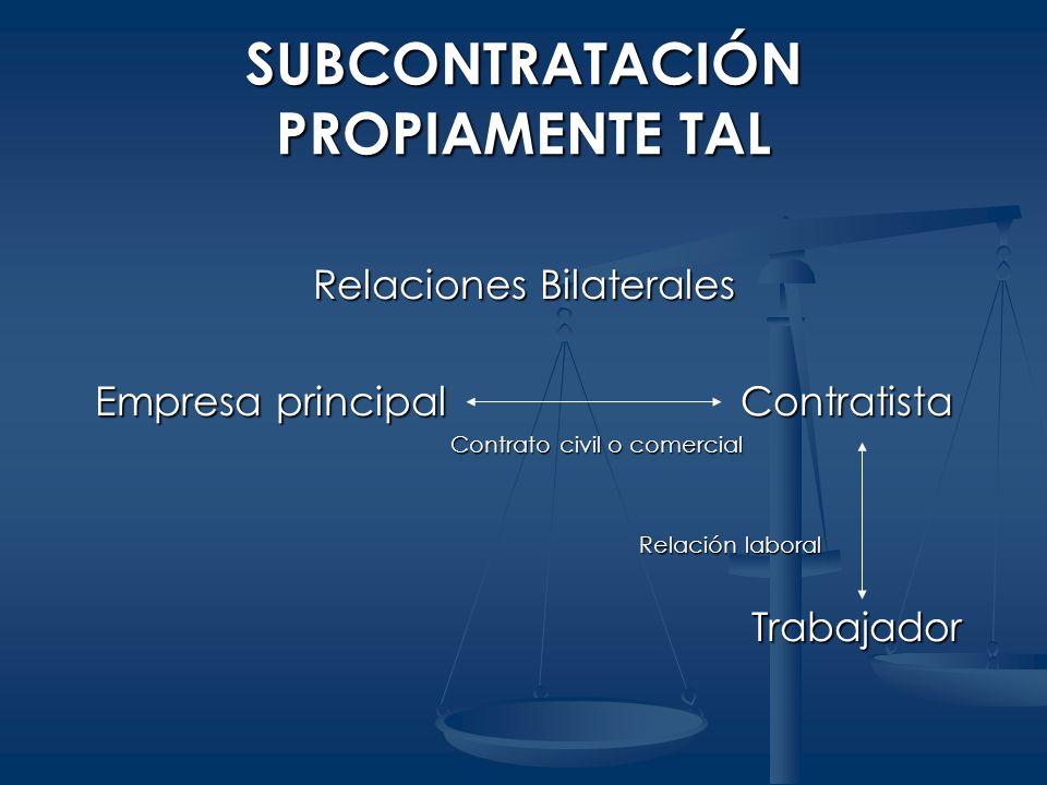 Relaciones Bilaterales Empresa principal Contratista Contrato civil o comercial Contrato civil o comercial Relación laboral Relación laboral Trabajado