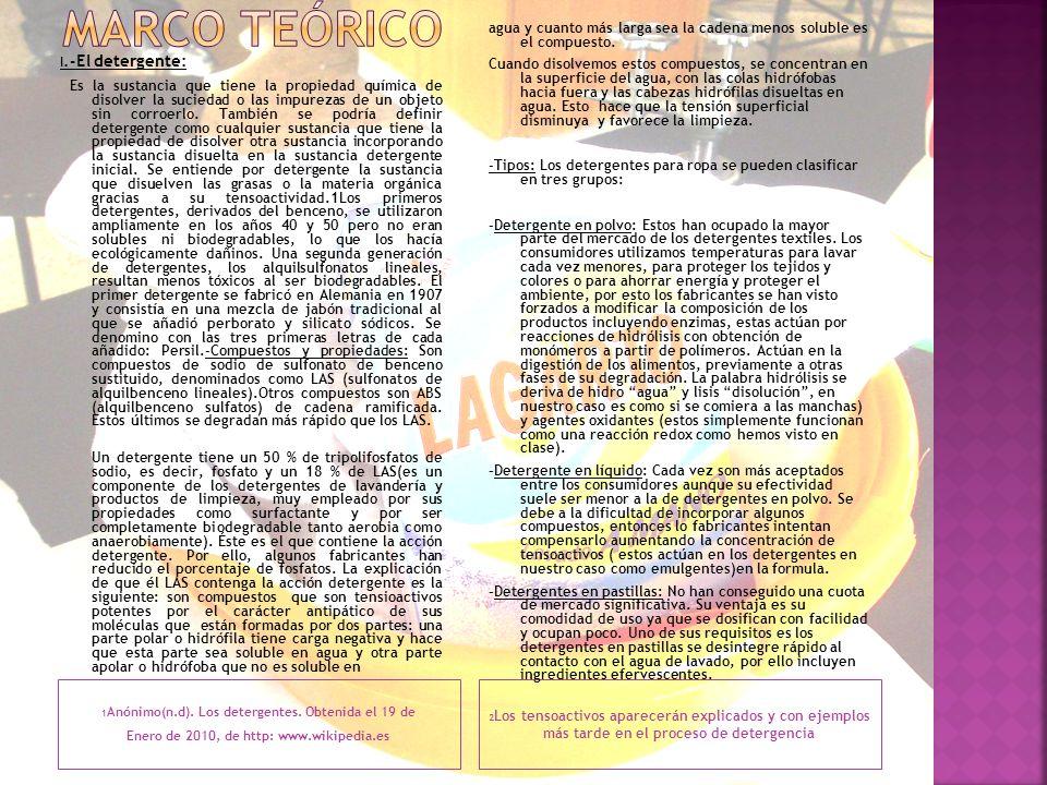 1 Anónimo(n.d). Los detergentes. Obtenida el 19 de Enero de 2010, de http: www.wikipedia.es 2 Los tensoactivos aparecerán explicados y con ejemplos má