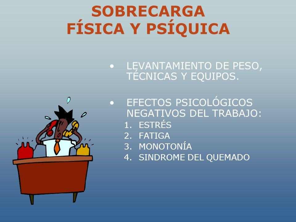 SOBRECARGA FÍSICA Y PSÍQUICA LEVANTAMIENTO DE PESO, TÉCNICAS Y EQUIPOS. EFECTOS PSICOLÓGICOS NEGATIVOS DEL TRABAJO: 1.ESTRÉS 2.FATIGA 3.MONOTONÍA 4.SI