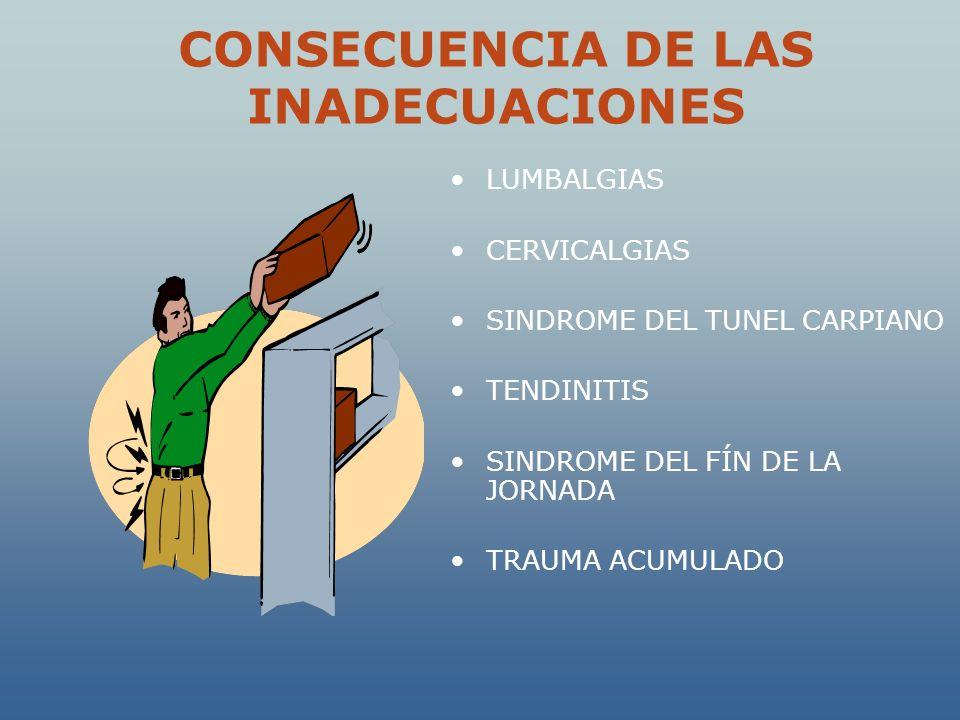 CONSECUENCIA DE LAS INADECUACIONES LUMBALGIAS CERVICALGIAS SINDROME DEL TUNEL CARPIANO TENDINITIS SINDROME DEL FÍN DE LA JORNADA TRAUMA ACUMULADO