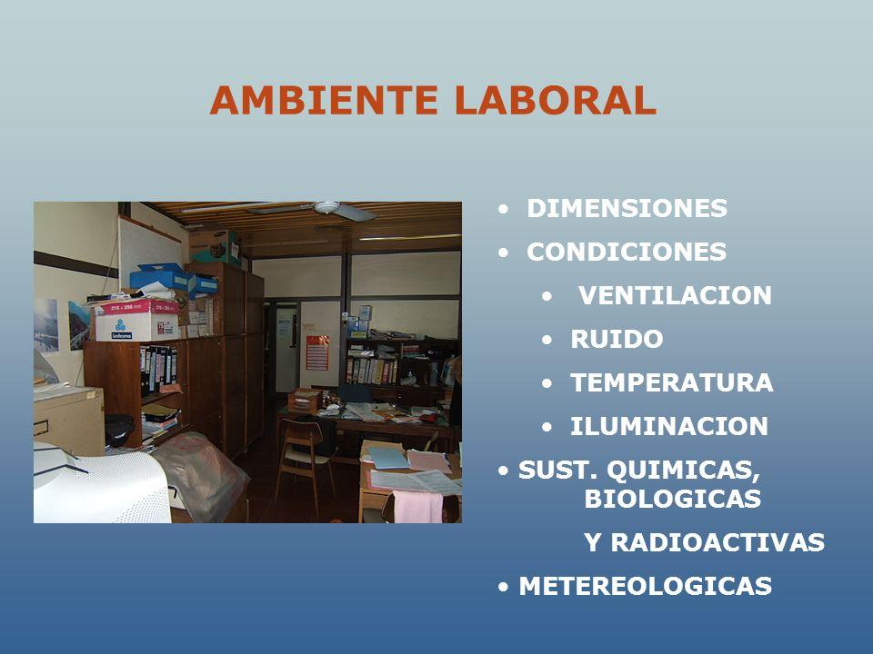 AMBIENTE LABORAL DIMENSIONES CONDICIONES VENTILACION RUIDO TEMPERATURA ILUMINACION SUST. QUIMICAS, BIOLOGICAS Y RADIOACTIVAS METEREOLOGICAS