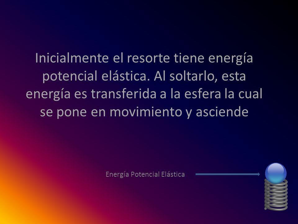 Inicialmente el resorte tiene energía potencial elástica. Al soltarlo, esta energía es transferida a la esfera la cual se pone en movimiento y asciend