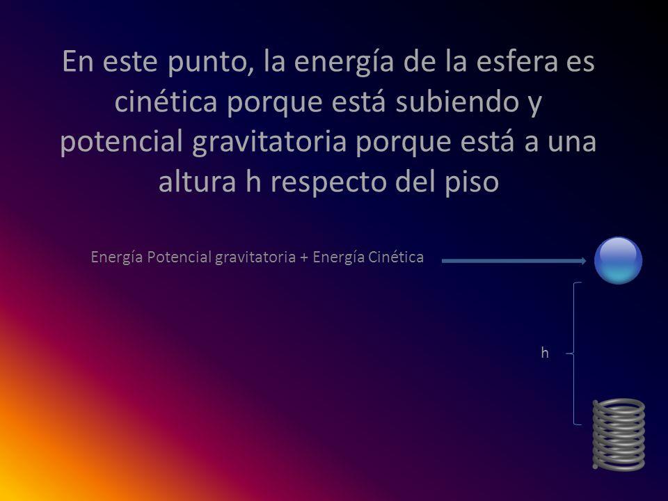 En este punto, la energía de la esfera es cinética porque está subiendo y potencial gravitatoria porque está a una altura h respecto del piso Energía