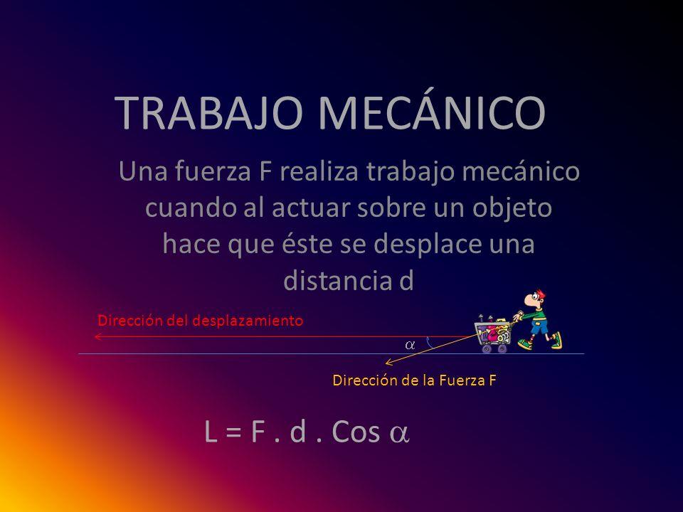 TRABAJO MECÁNICO Una fuerza F realiza trabajo mecánico cuando al actuar sobre un objeto hace que éste se desplace una distancia d L = F. d. Cos Direcc