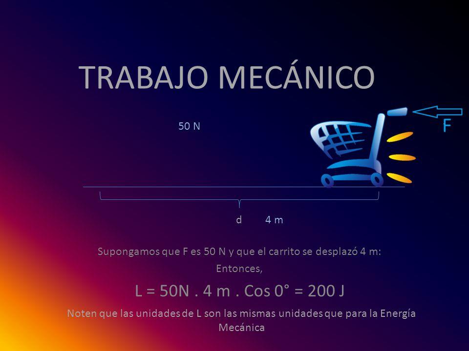 TRABAJO MECÁNICO Supongamos que F es 50 N y que el carrito se desplazó 4 m: Entonces, L = 50N. 4 m. Cos 0° = 200 J d Noten que las unidades de L son l