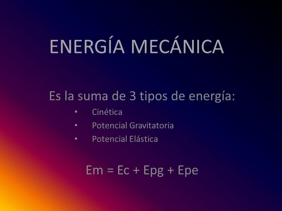 ENERGÍA MECÁNICA Es la suma de 3 tipos de energía: Cinética Potencial Gravitatoria Potencial Elástica Em = Ec + Epg + Epe