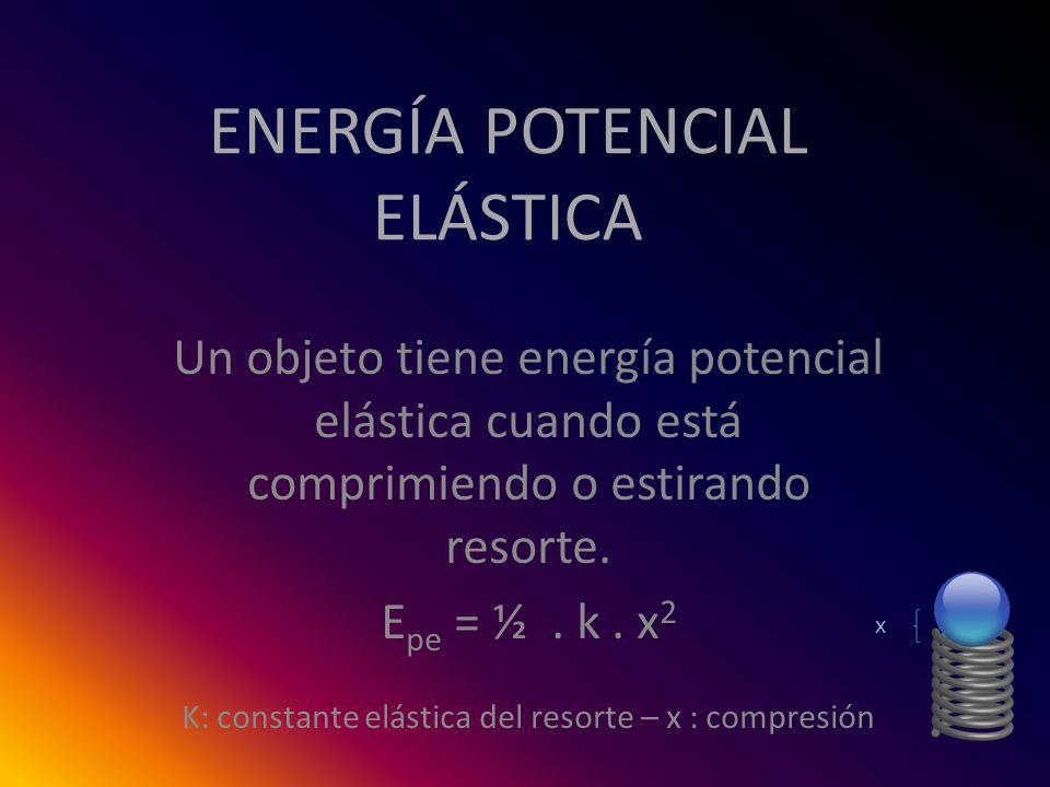 ENERGÍA POTENCIAL ELÁSTICA Un objeto tiene energía potencial elástica cuando está comprimiendo o estirando resorte. E pe = ½. k. x 2 K: constante elás