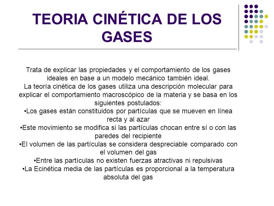 TEORIA CINÉTICA DE LOS GASES Trata de explicar las propiedades y el comportamiento de los gases ideales en base a un modelo mecánico también ideal. La