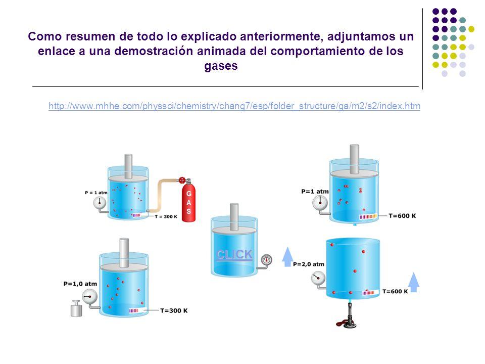 Como resumen de todo lo explicado anteriormente, adjuntamos un enlace a una demostración animada del comportamiento de los gases CLICK http://www.mhhe