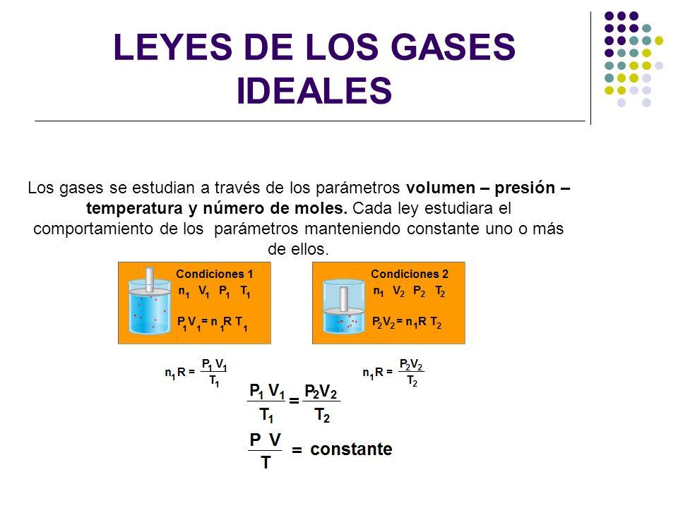 LEY DE BOYLE - MARIOTTE Esta ley establece que la presión de un gas en un recipiente cerrado es inversamente proporcional al volumen del recipiente, cuando la temperatura es constante.