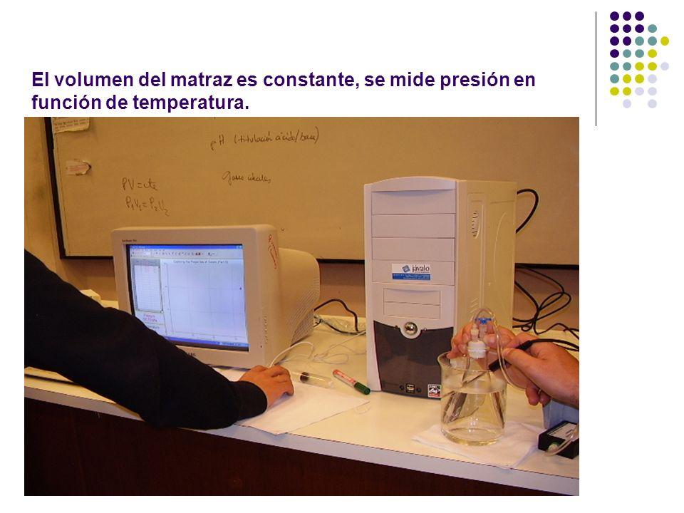 LEY DE GAY-LUSSAC A VOLUMEN CONSTANTE Esta ley Establece la relación entre la temperatura y la presión de un gas cuando el volumen es constante.