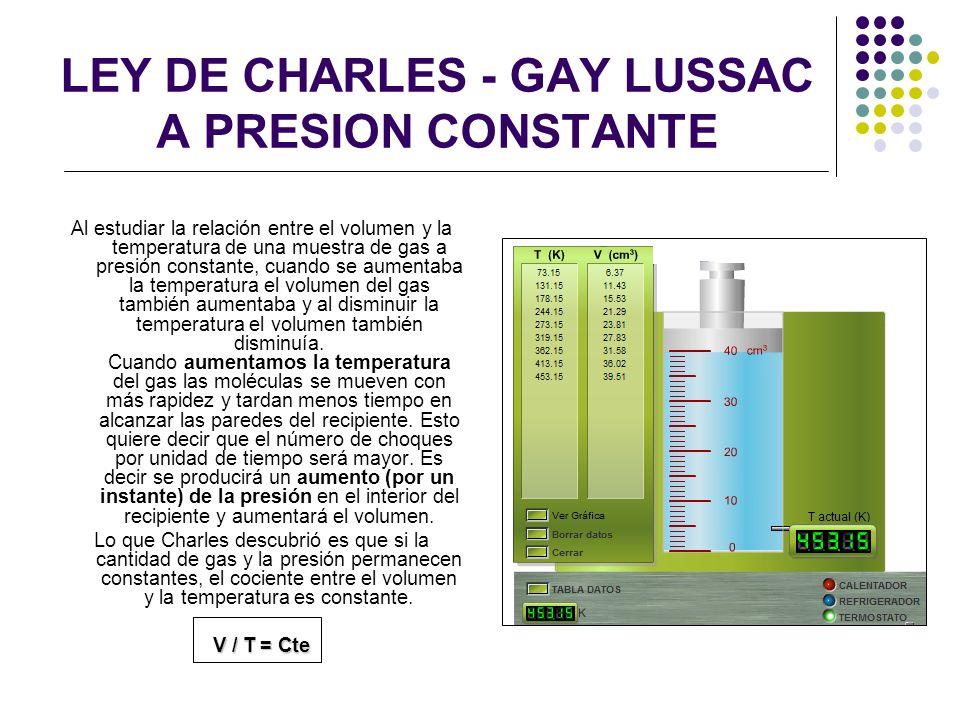 LEY DE CHARLES - GAY LUSSAC A PRESION CONSTANTE Al estudiar la relación entre el volumen y la temperatura de una muestra de gas a presión constante, c