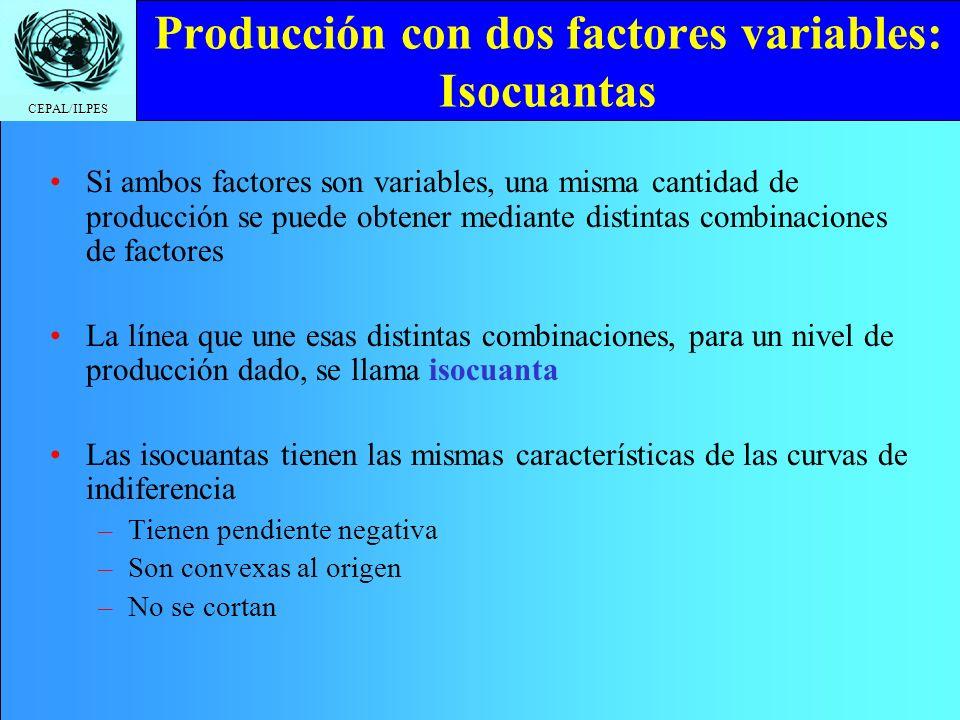 CEPAL/ILPES Producción con dos factores variables: Isocuantas Si ambos factores son variables, una misma cantidad de producción se puede obtener media
